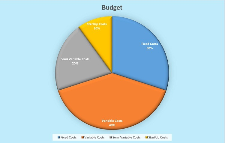 best free budgeting software